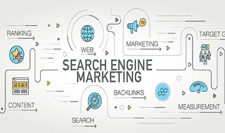 marketing digitalsolution media